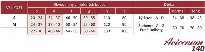 ceb37af3a26 Avicenum 140 - kompresní punčochy na křečové žíly